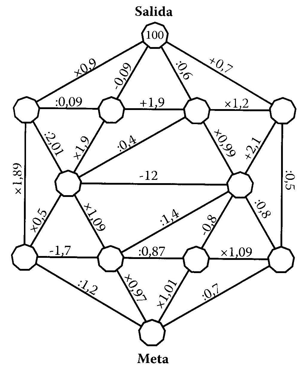 Juegos Matematicos Numeros Decimales Eso Matematicas En Tu Mundo